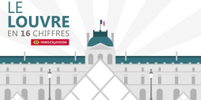Le Louvre en 16 chiffres